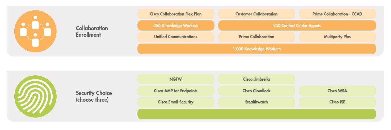 cisco_enrolment_options2.jpg.png