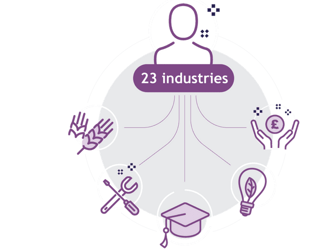 industries graphic