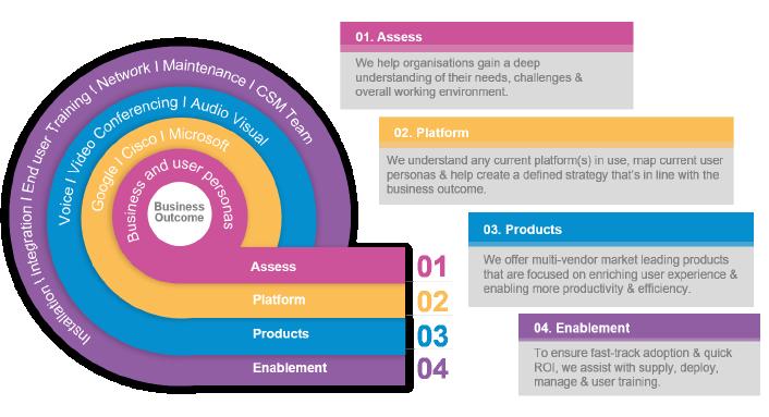 collaboration_diagram_1.png